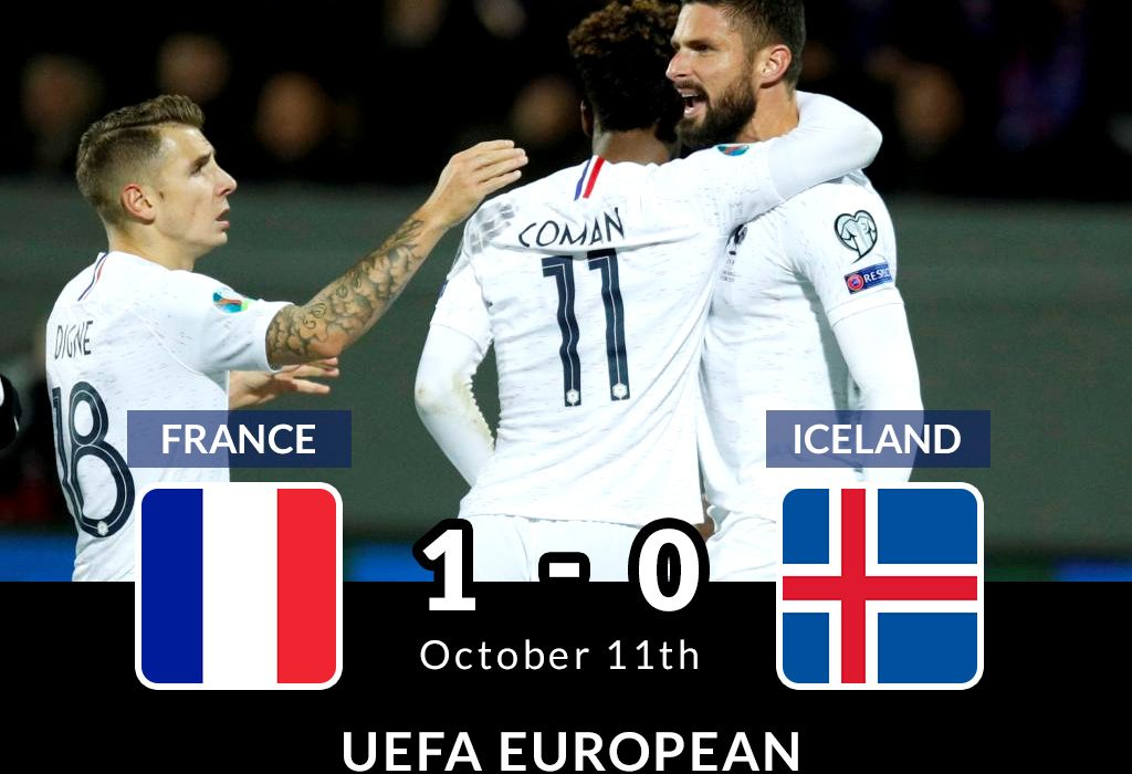 Iceland 0 - France 1 (October 11th) - UEFA European Championship Qualifier (REVIEW)